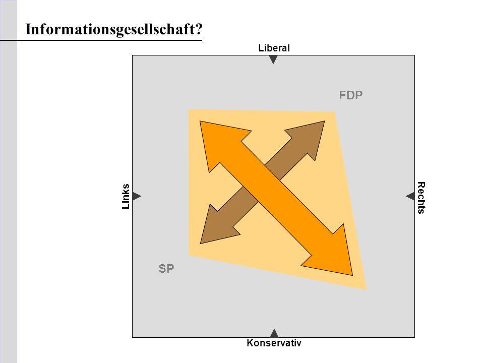 Liberal Konservativ Links Rechts Informationsgesellschaft? FDP SP