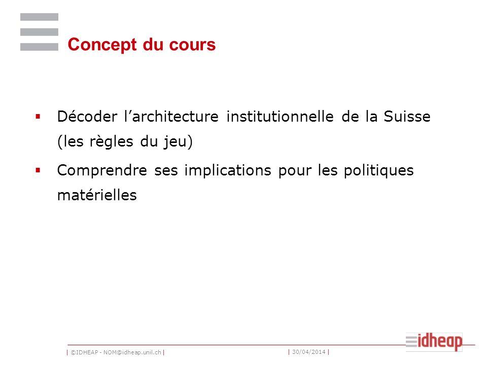   ©IDHEAP - NOM@idheap.unil.ch     30/04/2014   Les chantiers institutionnels