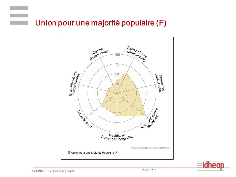 | ©IDHEAP - NOM@idheap.unil.ch | | 30/04/2014 | Union pour une majorité populaire (F)