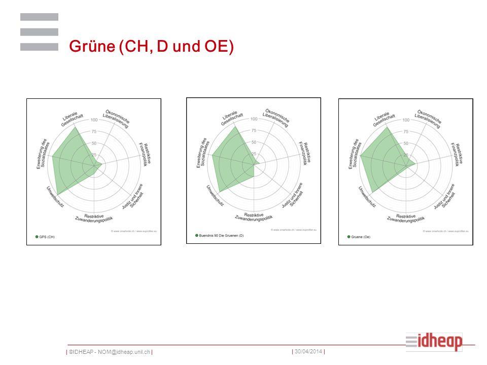 | ©IDHEAP - NOM@idheap.unil.ch | | 30/04/2014 | Grüne (CH, D und OE)