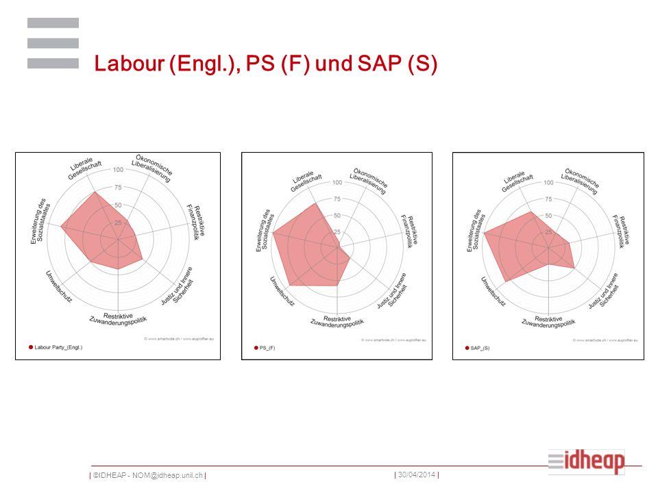| ©IDHEAP - NOM@idheap.unil.ch | | 30/04/2014 | Labour (Engl.), PS (F) und SAP (S)