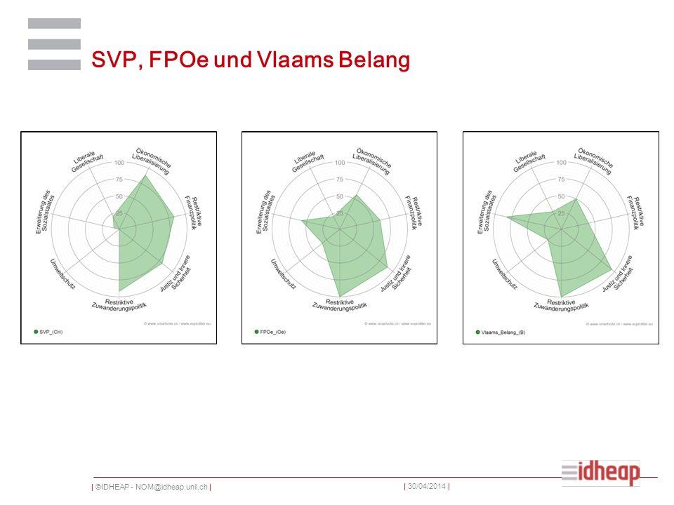 | ©IDHEAP - NOM@idheap.unil.ch | | 30/04/2014 | SVP, FPOe und Vlaams Belang
