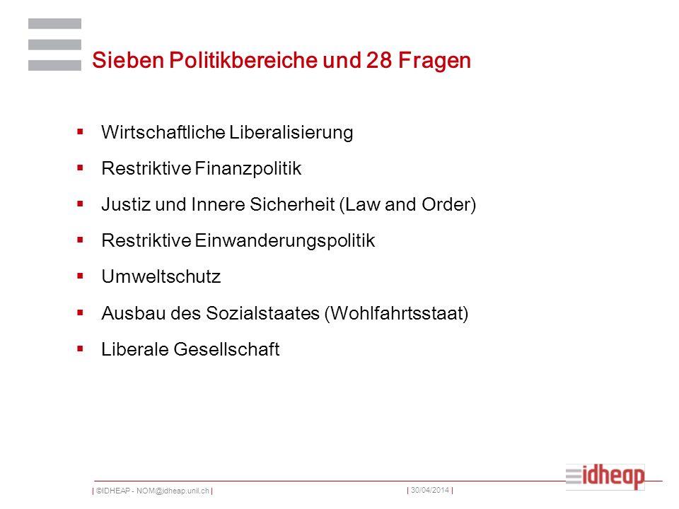 | ©IDHEAP - NOM@idheap.unil.ch | | 30/04/2014 | Die Verteilung der Sitze auf die verschiedenen Fraktionen (6.