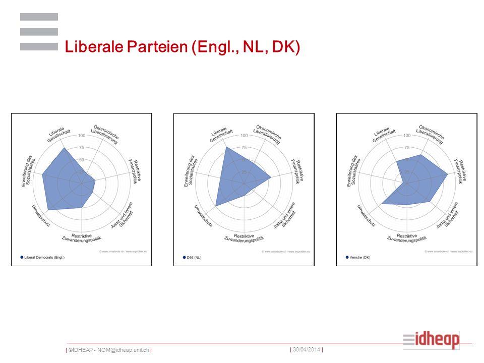 | ©IDHEAP - NOM@idheap.unil.ch | | 30/04/2014 | Liberale Parteien (Engl., NL, DK)
