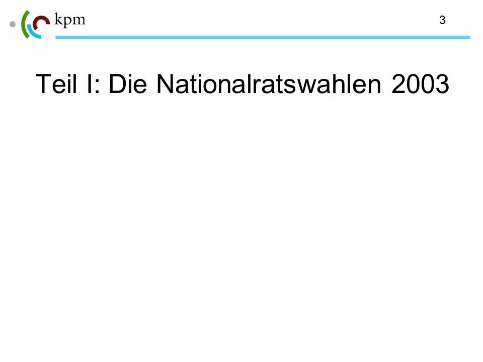 3 Teil I: Die Nationalratswahlen 2003