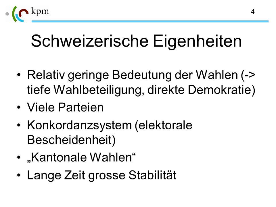 4 Schweizerische Eigenheiten Relativ geringe Bedeutung der Wahlen (-> tiefe Wahlbeteiligung, direkte Demokratie) Viele Parteien Konkordanzsystem (elektorale Bescheidenheit) Kantonale Wahlen Lange Zeit grosse Stabilität