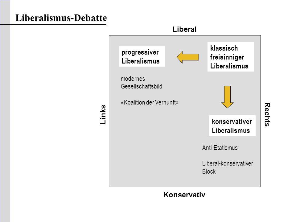 Liberal Links Rechts Konservativ Liberalismus-Debatte klassisch freisinniger Liberalismus progressiver Liberalismus modernes Gesellschaftsbild «Koalit