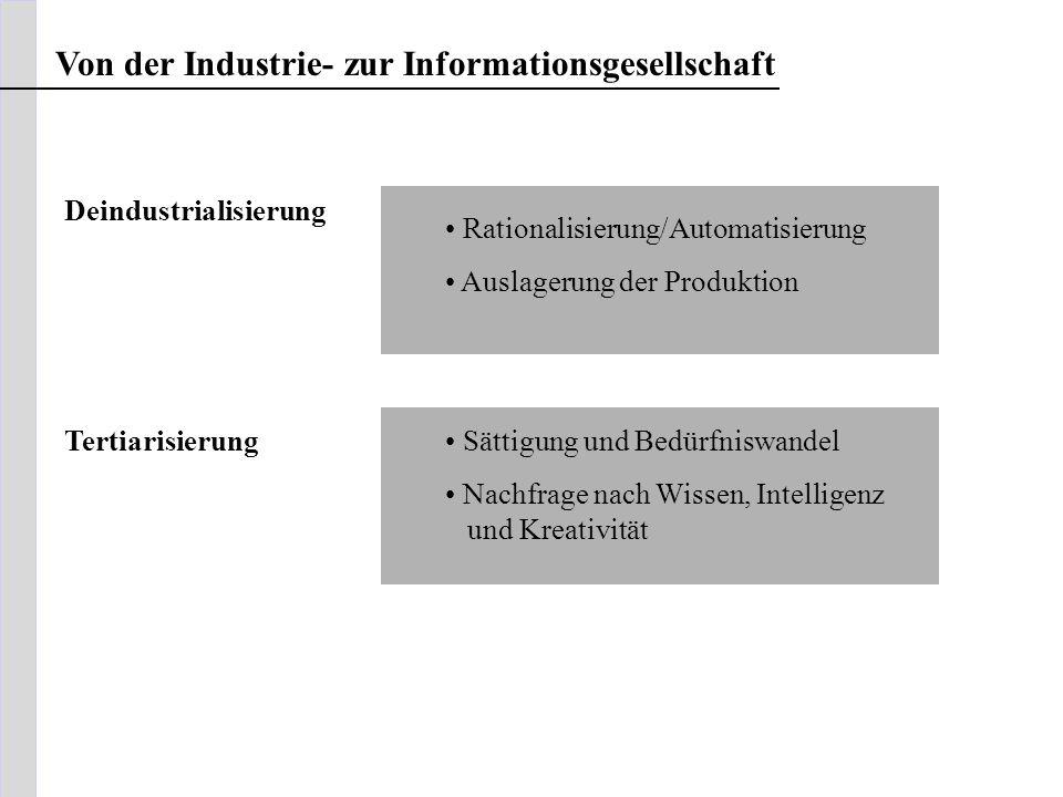 Von der Industrie- zur Informationsgesellschaft Rationalisierung/Automatisierung Auslagerung der Produktion Sättigung und Bedürfniswandel Nachfrage na
