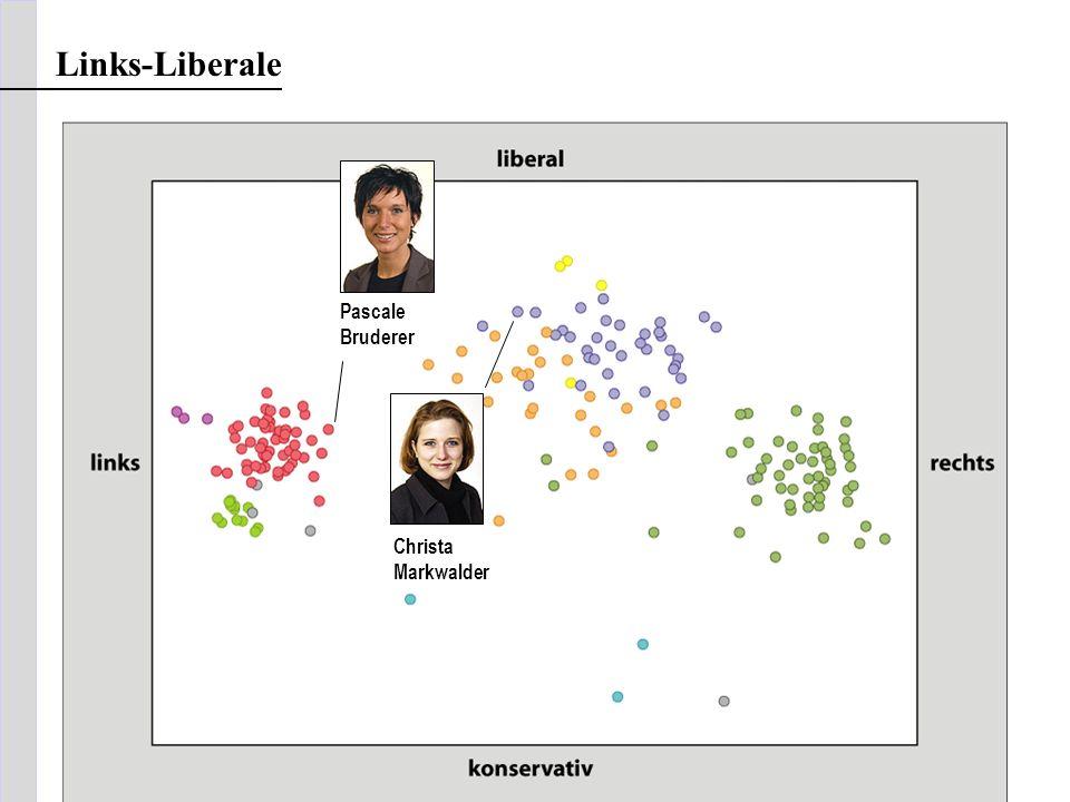 Links-Liberale Christa Markwalder Pascale Bruderer