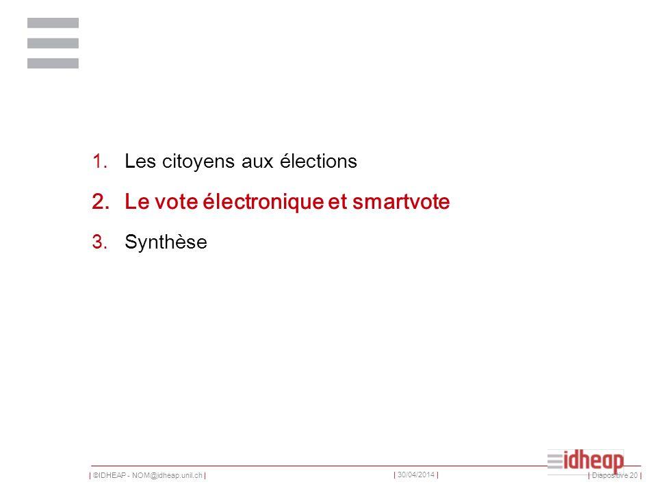 | ©IDHEAP - NOM@idheap.unil.ch | | 30/04/2014 | 1.Les citoyens aux élections 2.Le vote électronique et smartvote 3.Synthèse | Diapositive 20 |