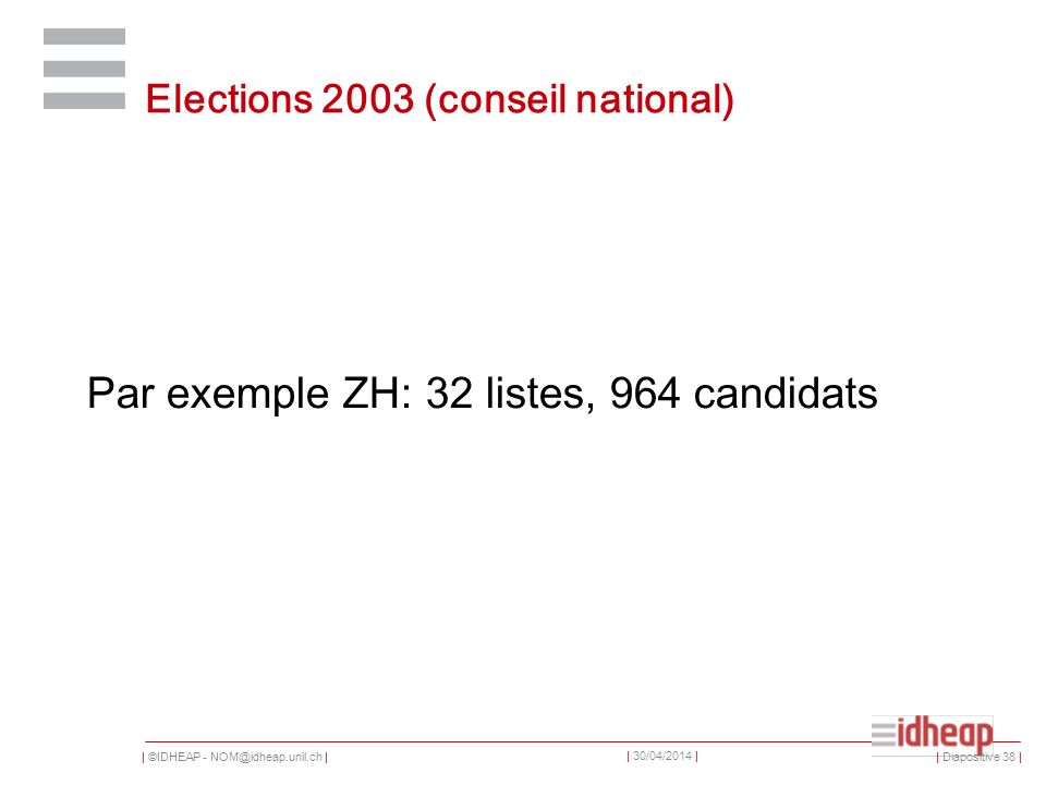 | ©IDHEAP - | | 30/04/2014 | Elections 2003 (conseil national) Par exemple ZH: 32 listes, 964 candidats | Diapositive 38 |