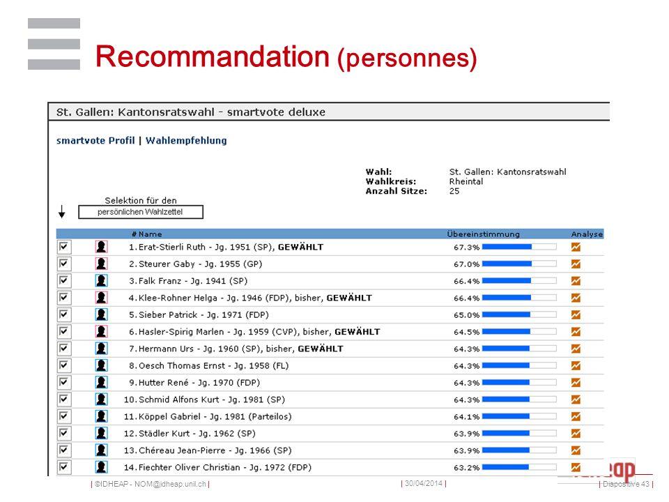| ©IDHEAP - NOM@idheap.unil.ch | | 30/04/2014 | Recommandation (personnes) | Diapositive 43 |