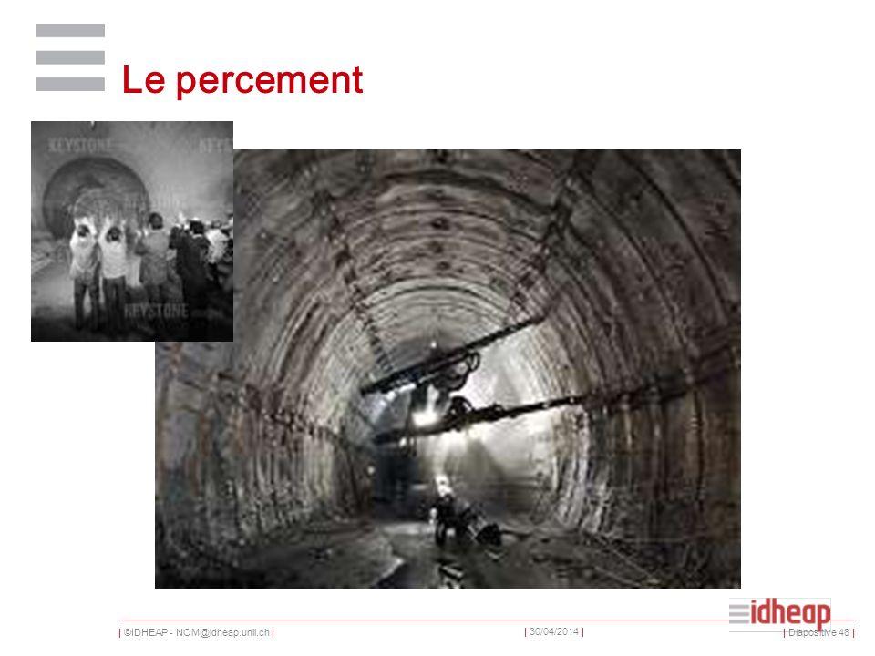 | ©IDHEAP - NOM@idheap.unil.ch | | 30/04/2014 | Le percement | Diapositive 48 |