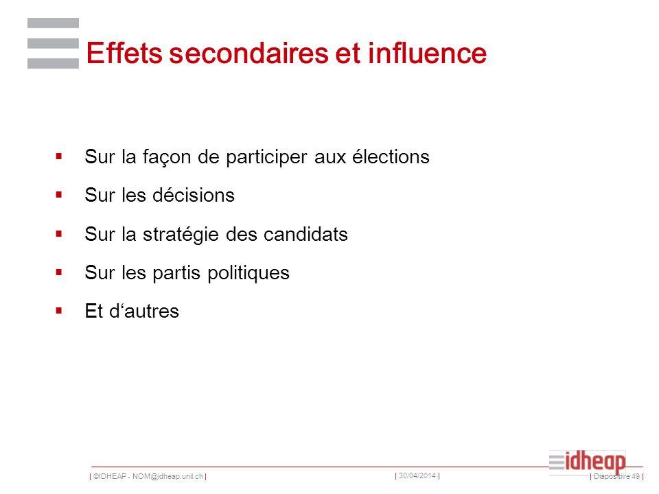 | ©IDHEAP - NOM@idheap.unil.ch | | 30/04/2014 | Effets secondaires et influence Sur la façon de participer aux élections Sur les décisions Sur la stratégie des candidats Sur les partis politiques Et dautres | Diapositive 49 |