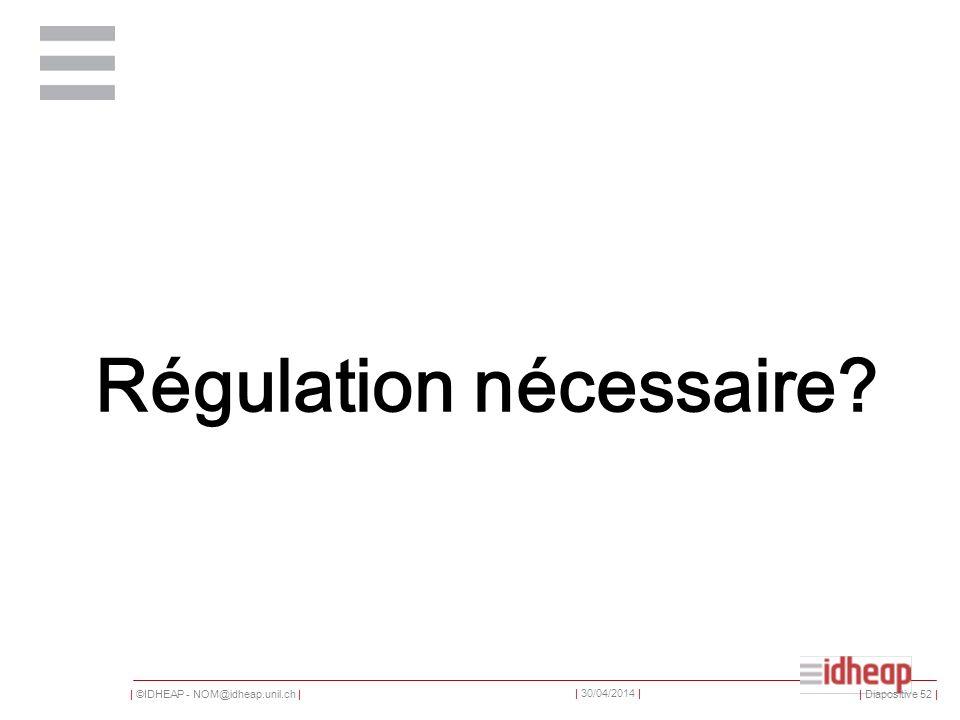 | ©IDHEAP - NOM@idheap.unil.ch | | 30/04/2014 | Régulation nécessaire | Diapositive 52 |