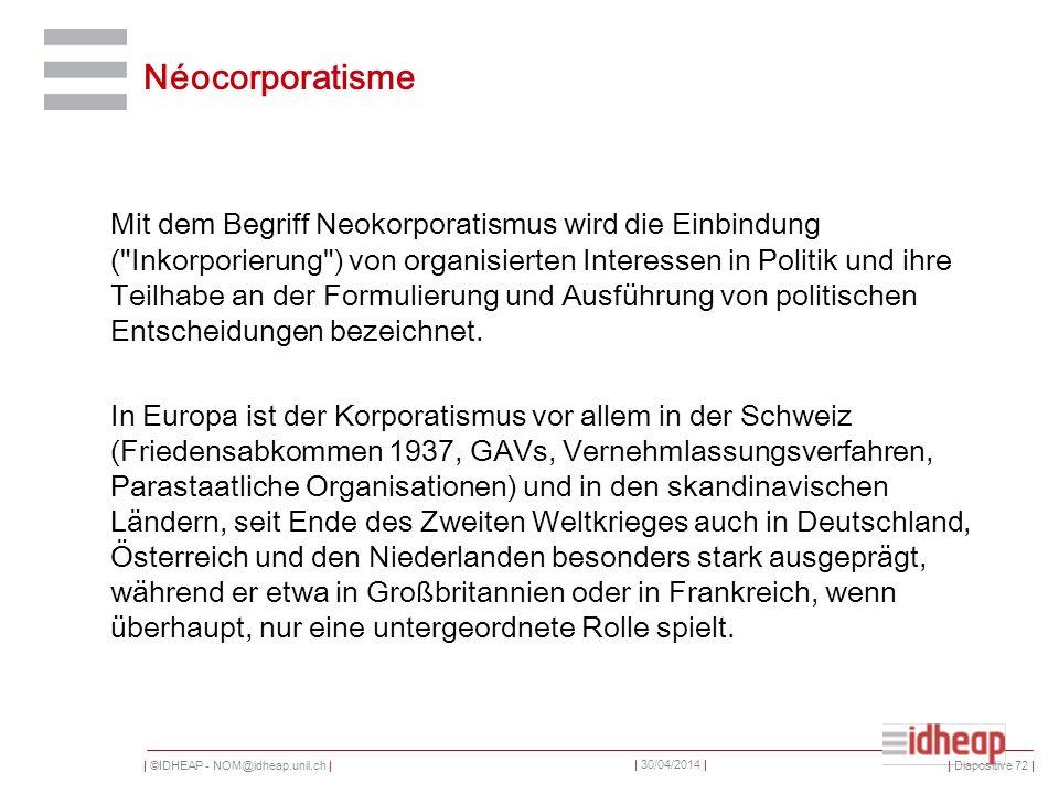| ©IDHEAP - NOM@idheap.unil.ch | | 30/04/2014 | Néocorporatisme Mit dem Begriff Neokorporatismus wird die Einbindung ( Inkorporierung ) von organisierten Interessen in Politik und ihre Teilhabe an der Formulierung und Ausführung von politischen Entscheidungen bezeichnet.