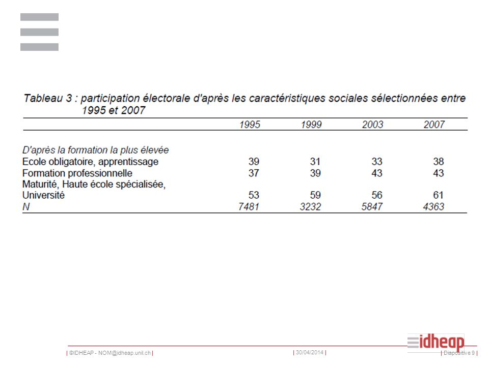 | ©IDHEAP - NOM@idheap.unil.ch | | 30/04/2014 | Et finalement: www.mypolitics.ch Le site pour toutes vos affaires politiques.