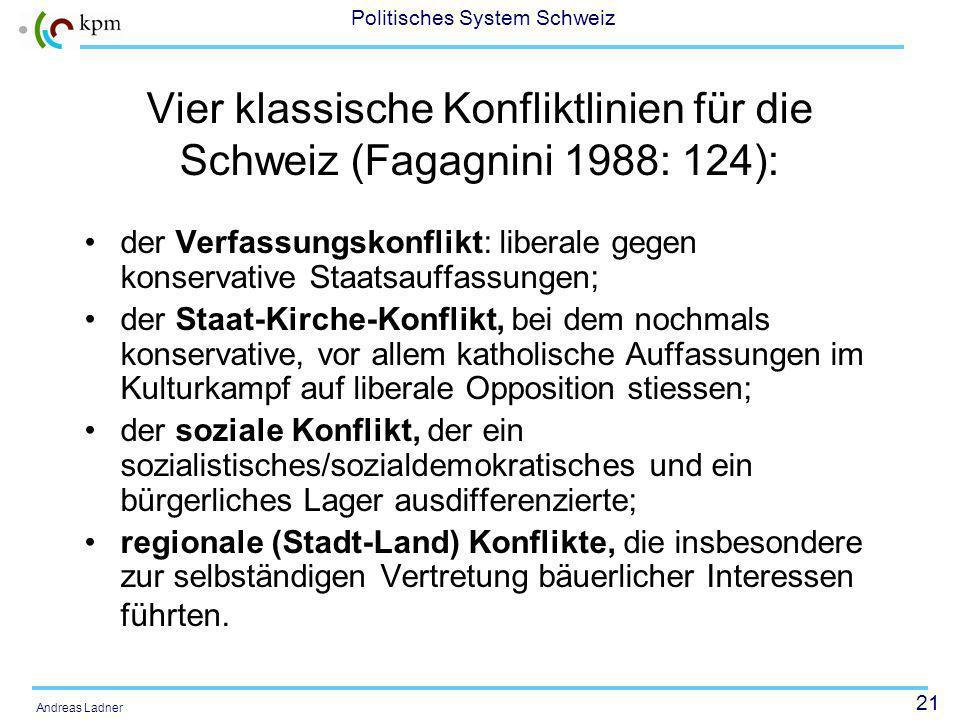 21 Politisches System Schweiz Andreas Ladner Vier klassische Konfliktlinien für die Schweiz (Fagagnini 1988: 124): der Verfassungskonflikt: liberale gegen konservative Staatsauffassungen; der Staat-Kirche-Konflikt, bei dem nochmals konservative, vor allem katholische Auffassungen im Kulturkampf auf liberale Opposition stiessen; der soziale Konflikt, der ein sozialistisches/sozialdemokratisches und ein bürgerliches Lager ausdifferenzierte; regionale (Stadt-Land) Konflikte, die insbesondere zur selbständigen Vertretung bäuerlicher Interessen führten.