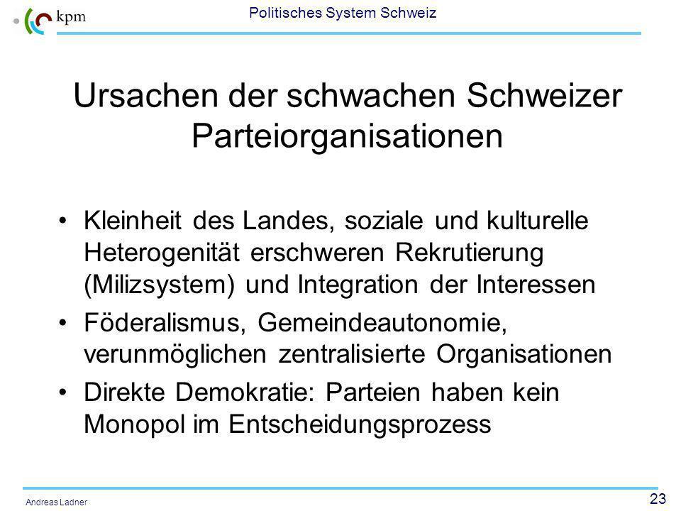 23 Politisches System Schweiz Andreas Ladner Ursachen der schwachen Schweizer Parteiorganisationen Kleinheit des Landes, soziale und kulturelle Heterogenität erschweren Rekrutierung (Milizsystem) und Integration der Interessen Föderalismus, Gemeindeautonomie, verunmöglichen zentralisierte Organisationen Direkte Demokratie: Parteien haben kein Monopol im Entscheidungsprozess