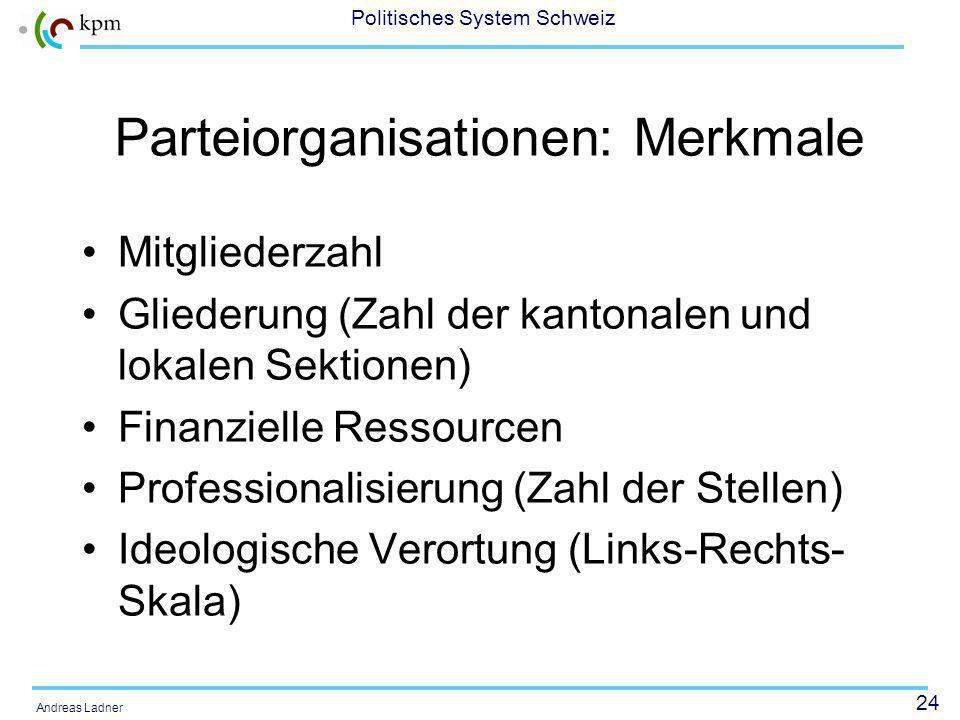 24 Politisches System Schweiz Andreas Ladner Parteiorganisationen: Merkmale Mitgliederzahl Gliederung (Zahl der kantonalen und lokalen Sektionen) Finanzielle Ressourcen Professionalisierung (Zahl der Stellen) Ideologische Verortung (Links-Rechts- Skala)
