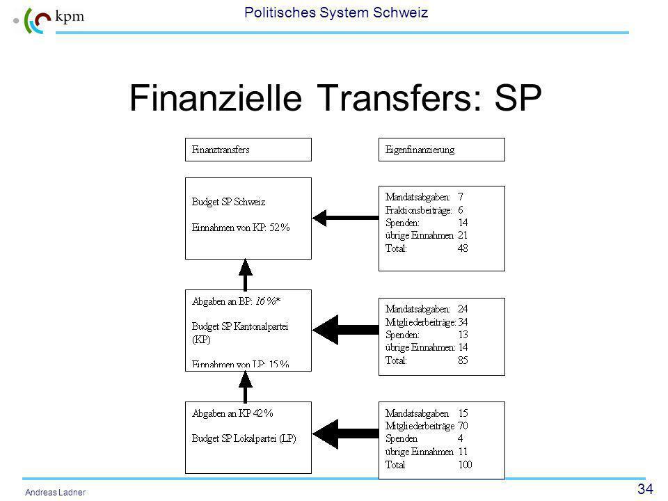 34 Politisches System Schweiz Andreas Ladner Finanzielle Transfers: SP