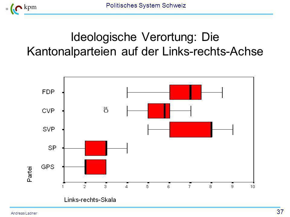 37 Politisches System Schweiz Andreas Ladner Ideologische Verortung: Die Kantonalparteien auf der Links-rechts-Achse
