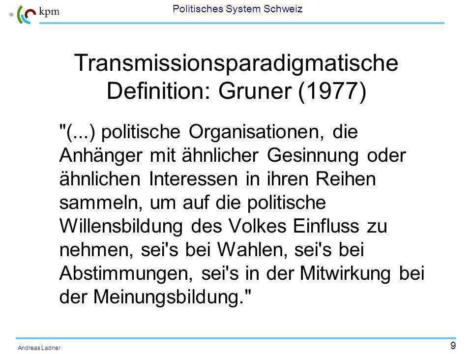 40 Politisches System Schweiz Andreas Ladner Einstellung zur Mutterschaftsversicherung (Mitglieder aus Sicht der kantonalen Parteipräsidenten, Durchschnittswert; Anteil Kantonalparteien)