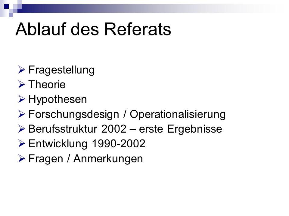 Ablauf des Referats Fragestellung Theorie Hypothesen Forschungsdesign / Operationalisierung Berufsstruktur 2002 – erste Ergebnisse Entwicklung 1990-20