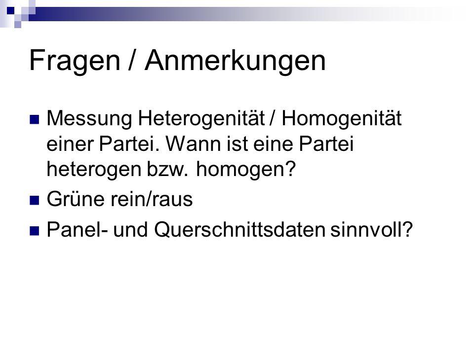 Fragen / Anmerkungen Messung Heterogenität / Homogenität einer Partei. Wann ist eine Partei heterogen bzw. homogen? Grüne rein/raus Panel- und Quersch