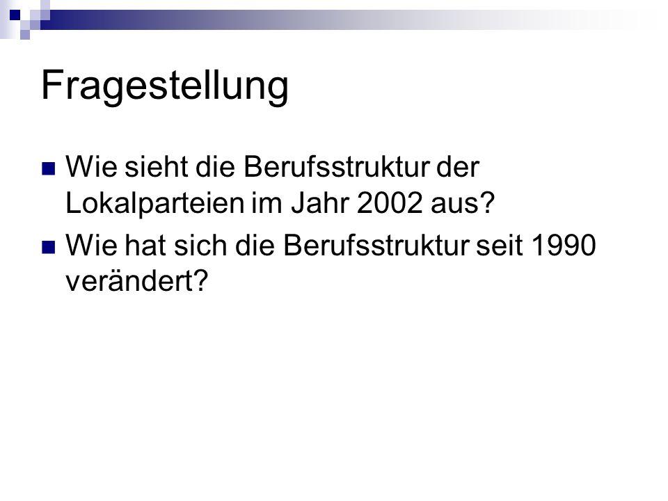 Fragestellung Wie sieht die Berufsstruktur der Lokalparteien im Jahr 2002 aus? Wie hat sich die Berufsstruktur seit 1990 verändert?