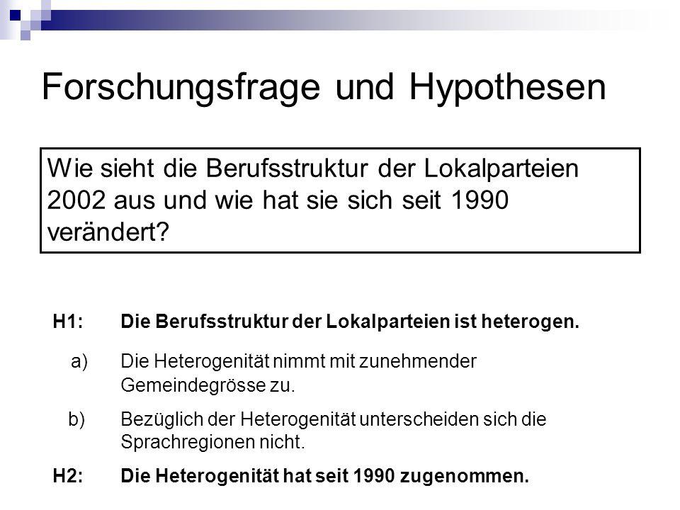 Forschungsfrage und Hypothesen Wie sieht die Berufsstruktur der Lokalparteien 2002 aus und wie hat sie sich seit 1990 verändert? H1: Die Berufsstruktu