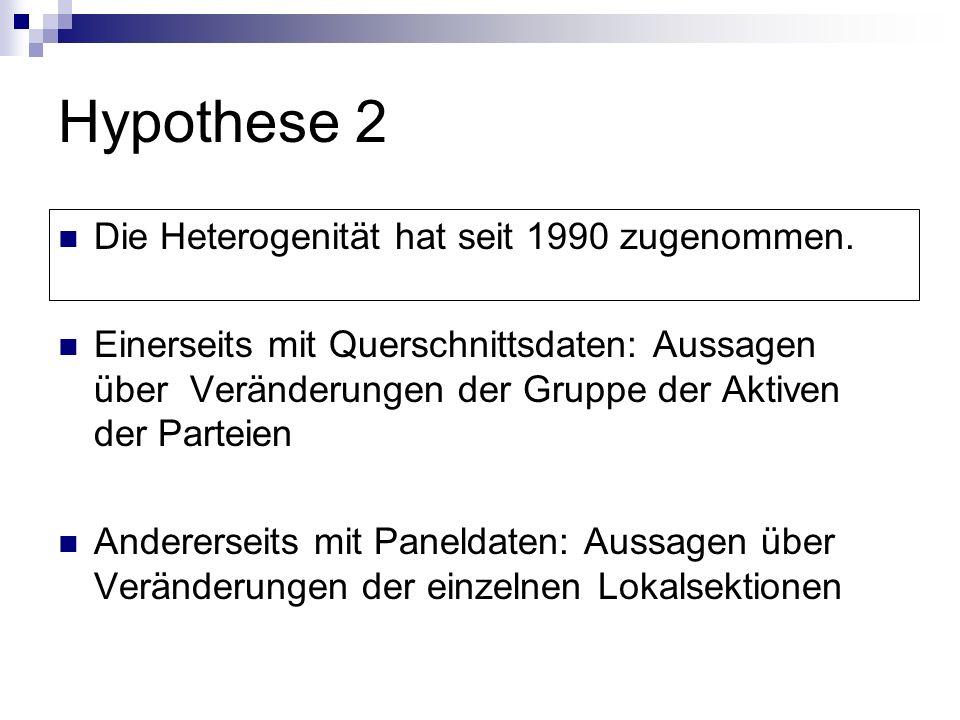 Hypothese 2 Die Heterogenität hat seit 1990 zugenommen. Einerseits mit Querschnittsdaten: Aussagen über Veränderungen der Gruppe der Aktiven der Parte