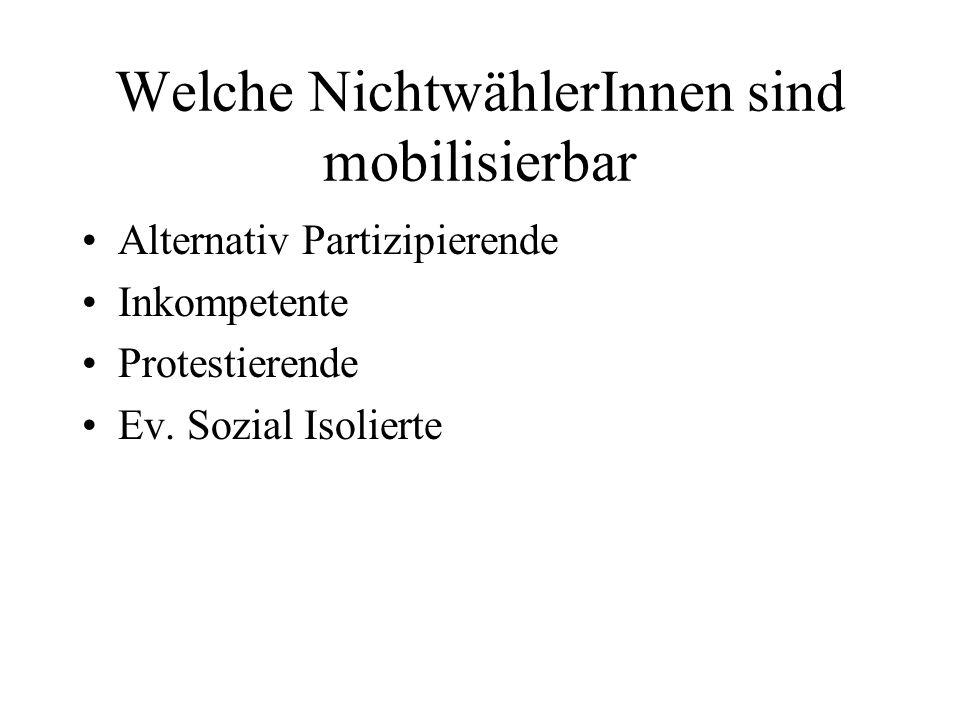 Welche NichtwählerInnen sind mobilisierbar Alternativ Partizipierende Inkompetente Protestierende Ev.