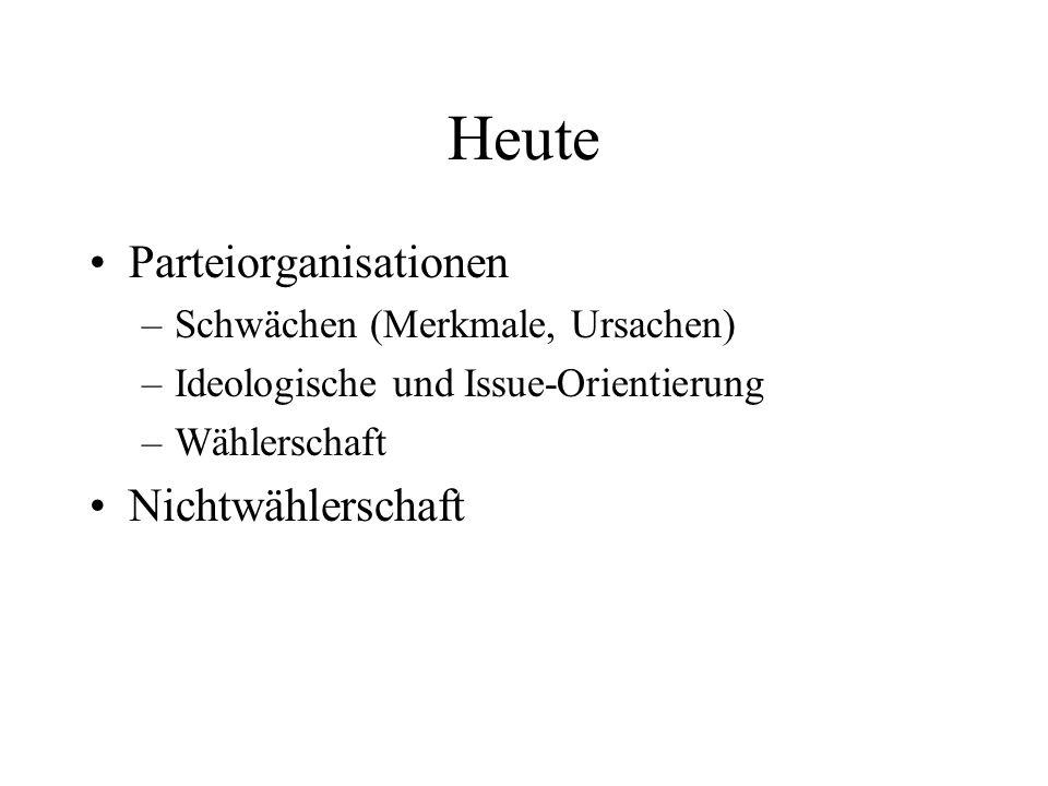 Heute Parteiorganisationen –Schwächen (Merkmale, Ursachen) –Ideologische und Issue-Orientierung –Wählerschaft Nichtwählerschaft