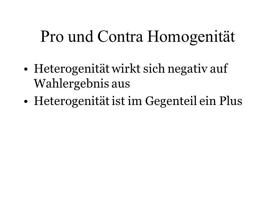 Pro und Contra Homogenität Heterogenität wirkt sich negativ auf Wahlergebnis aus Heterogenität ist im Gegenteil ein Plus