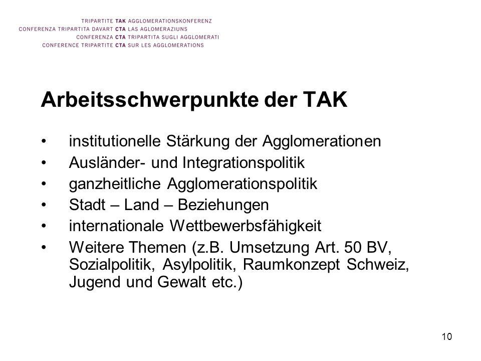 10 Arbeitsschwerpunkte der TAK institutionelle Stärkung der Agglomerationen Ausländer- und Integrationspolitik ganzheitliche Agglomerationspolitik Stadt – Land – Beziehungen internationale Wettbewerbsfähigkeit Weitere Themen (z.B.