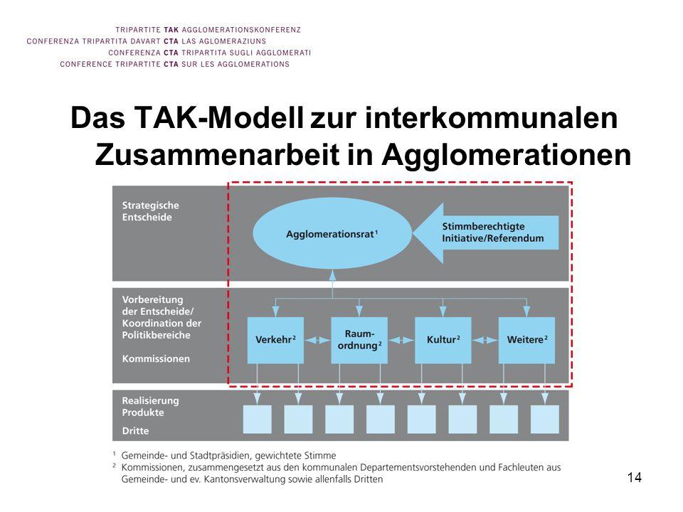 14 Das TAK-Modell zur interkommunalen Zusammenarbeit in Agglomerationen