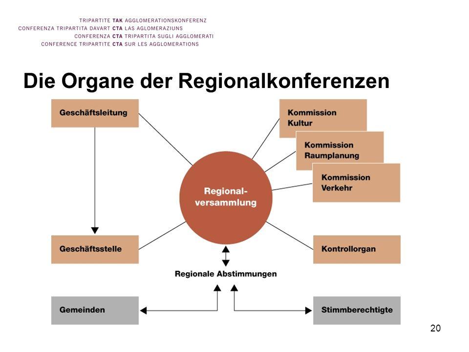 20 Die Organe der Regionalkonferenzen
