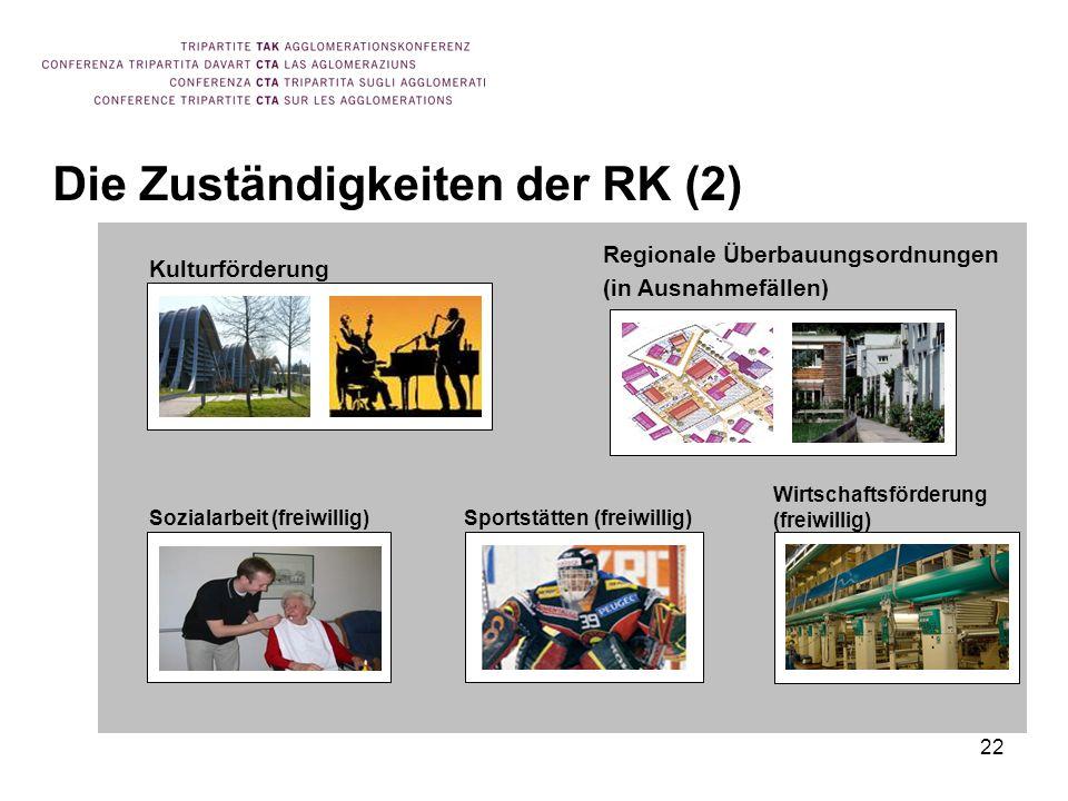 22 Die Zuständigkeiten der RK (2) Kulturförderung Regionale Überbauungsordnungen (in Ausnahmefällen) Sozialarbeit (freiwillig)Sportstätten (freiwillig) Wirtschaftsförderung (freiwillig)