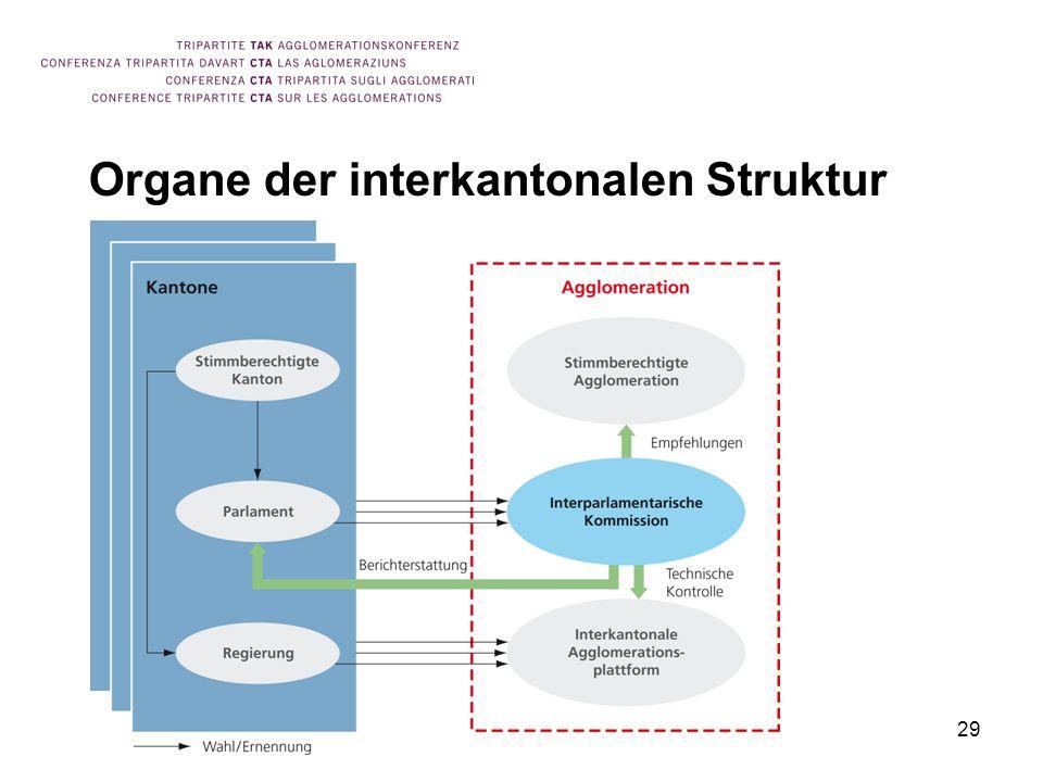 29 Organe der interkantonalen Struktur
