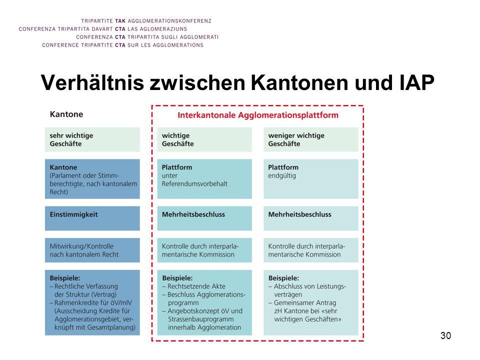 30 Verhältnis zwischen Kantonen und IAP