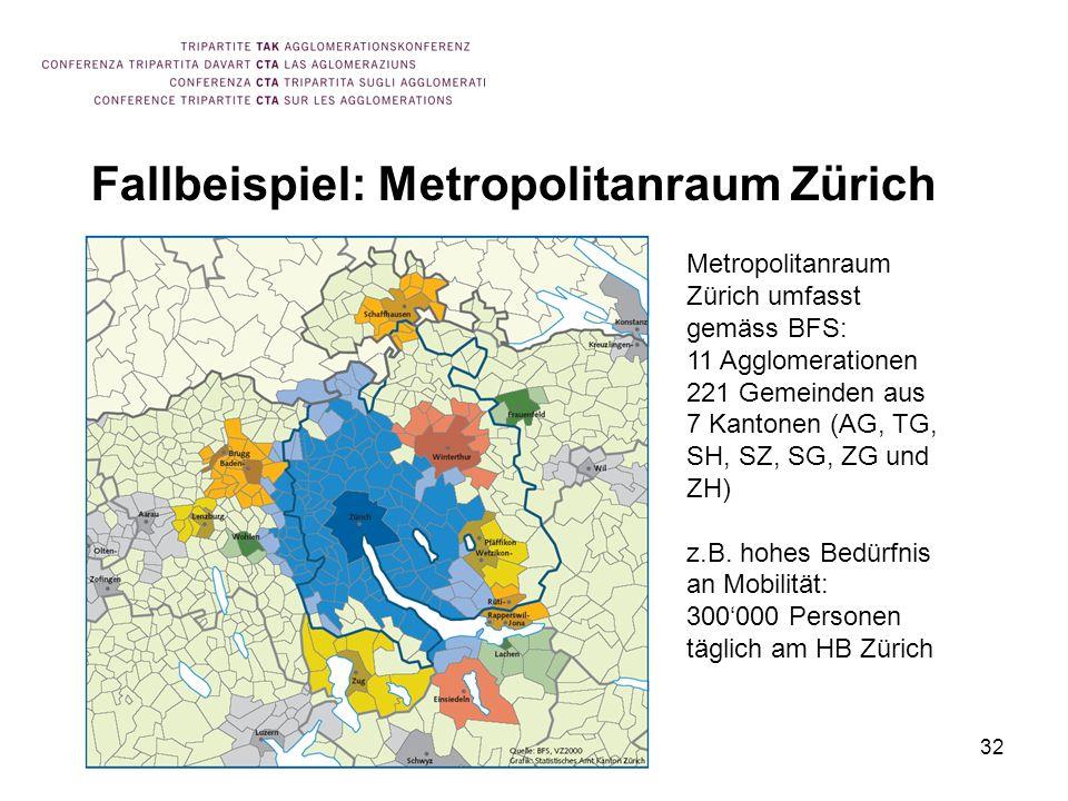 32 Fallbeispiel: Metropolitanraum Zürich Metropolitanraum Zürich umfasst gemäss BFS: 11 Agglomerationen 221 Gemeinden aus 7 Kantonen (AG, TG, SH, SZ, SG, ZG und ZH) z.B.