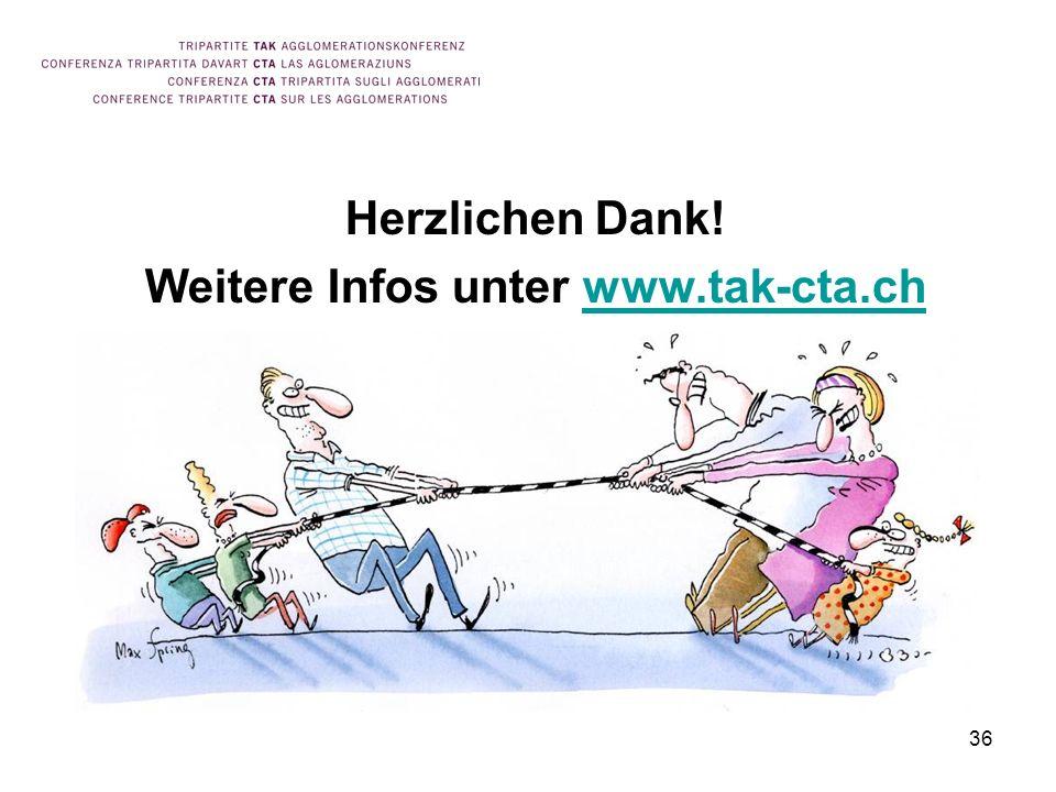 36 Herzlichen Dank! Weitere Infos unter www.tak-cta.chwww.tak-cta.ch