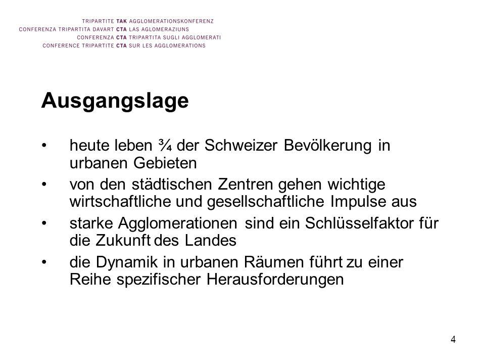 4 Ausgangslage heute leben ¾ der Schweizer Bevölkerung in urbanen Gebieten von den städtischen Zentren gehen wichtige wirtschaftliche und gesellschaftliche Impulse aus starke Agglomerationen sind ein Schlüsselfaktor für die Zukunft des Landes die Dynamik in urbanen Räumen führt zu einer Reihe spezifischer Herausforderungen
