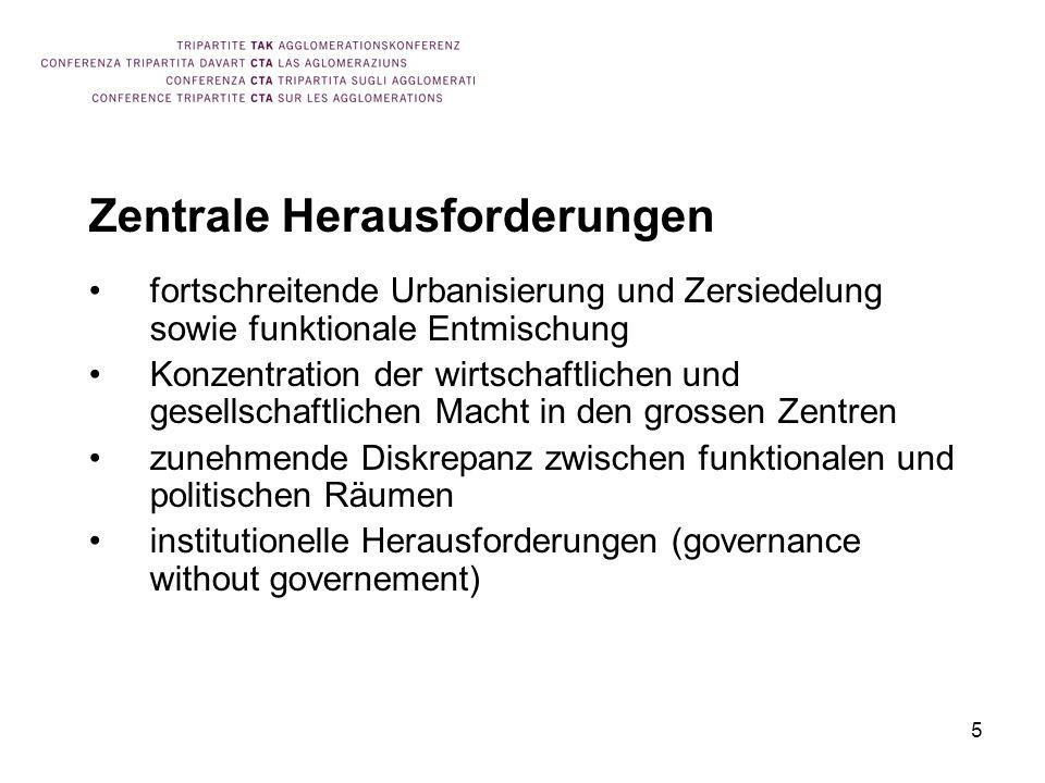 5 Zentrale Herausforderungen fortschreitende Urbanisierung und Zersiedelung sowie funktionale Entmischung Konzentration der wirtschaftlichen und gesellschaftlichen Macht in den grossen Zentren zunehmende Diskrepanz zwischen funktionalen und politischen Räumen institutionelle Herausforderungen (governance without governement)
