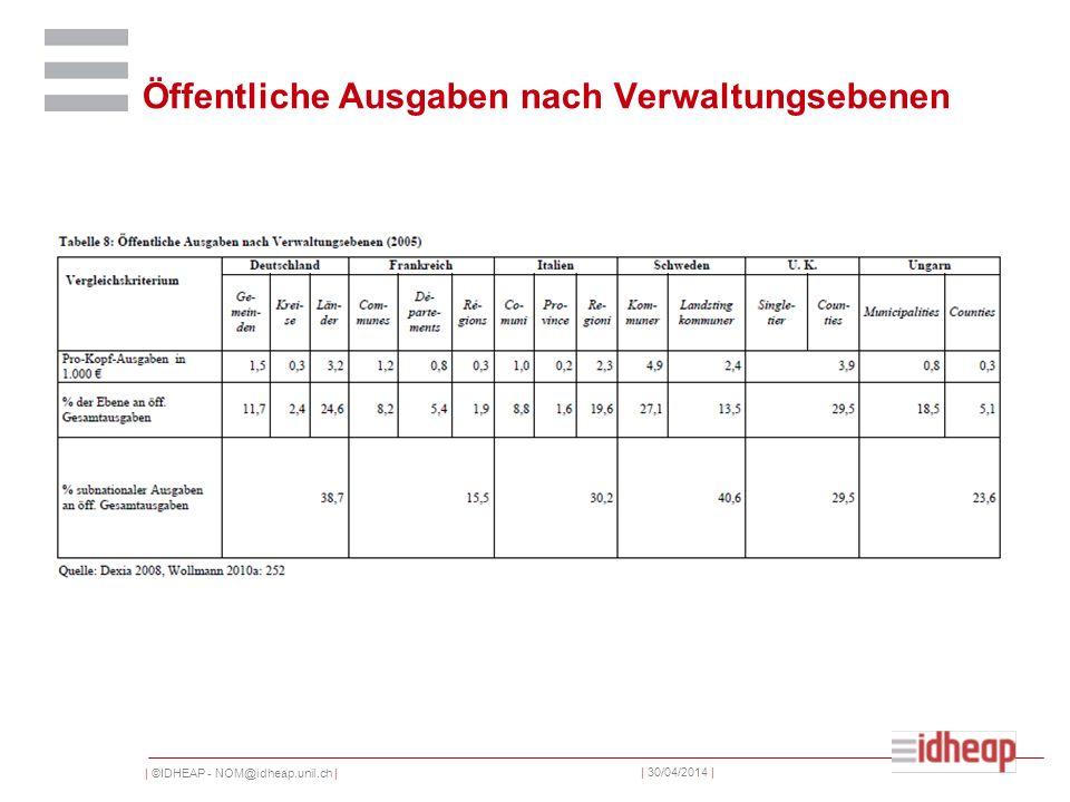 | ©IDHEAP - NOM@idheap.unil.ch | | 30/04/2014 | Öffentliche Ausgaben nach Verwaltungsebenen