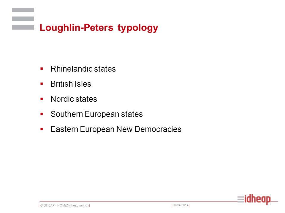 | ©IDHEAP - NOM@idheap.unil.ch | | 30/04/2014 | Loughlin-Peters typology Rhinelandic states British Isles Nordic states Southern European states Eastern European New Democracies