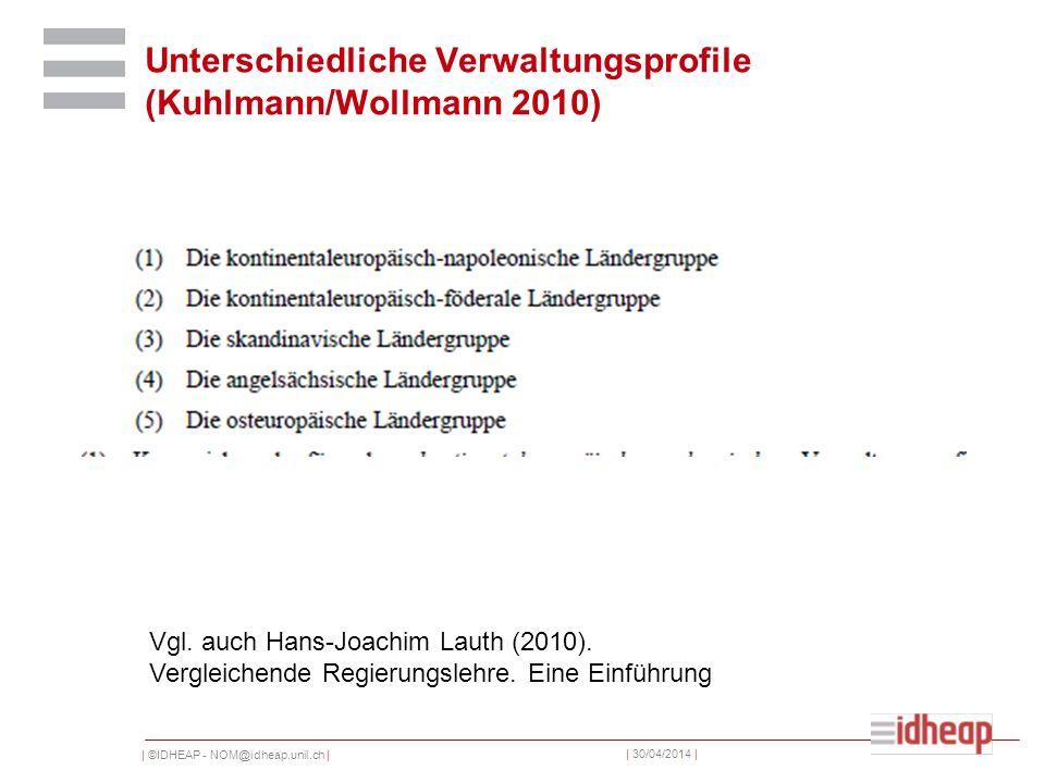 | ©IDHEAP - NOM@idheap.unil.ch | | 30/04/2014 | Unterschiedliche Verwaltungsprofile (Kuhlmann/Wollmann 2010) Vgl.