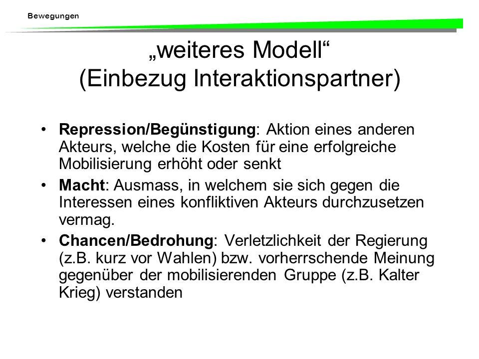 Bewegungen Engeres Modell (mobilisierende Gruppe) Interessen: Äusserungen der untersuchten Bevölkerung oder aus der Analyse ihrer sozialen Position (subjektive vs.