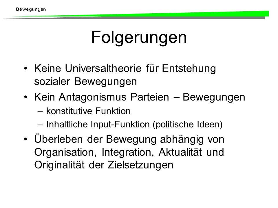 Bewegungen Heute: Globalisierung/Migration Antiglobalisierungsbewegung AUNS Sans-Papiers